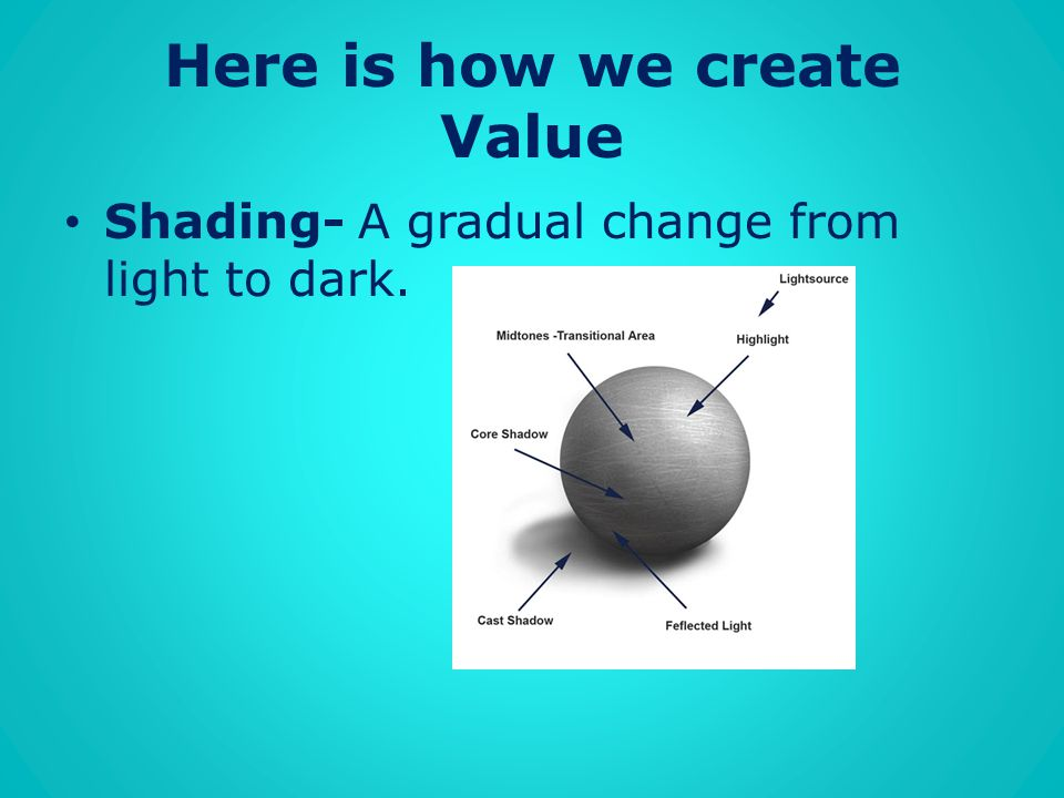 Here is how we create Value
