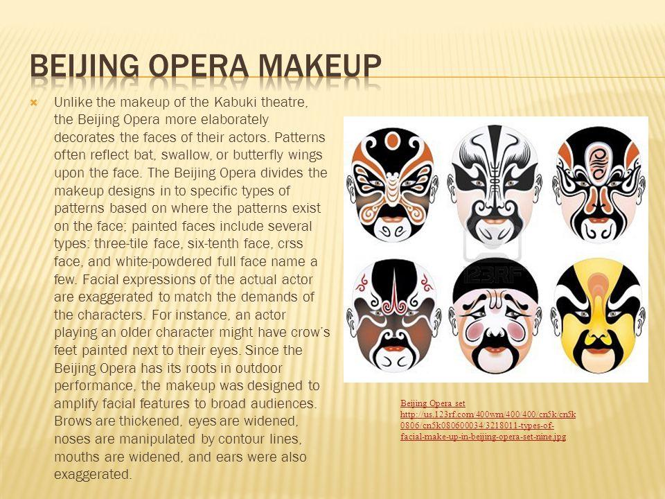 Beijing opera makeup