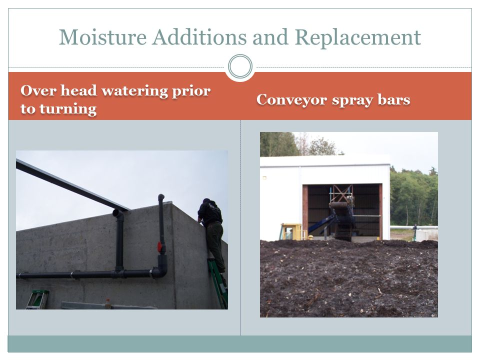 Moisture Additions and Replacement