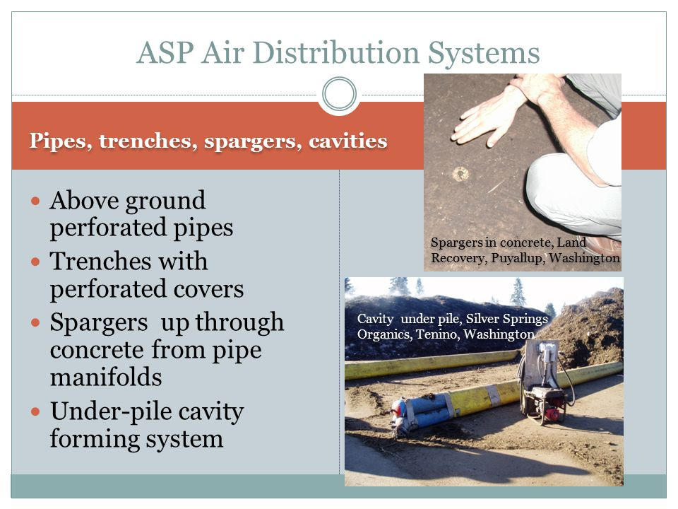 ASP Air Distribution Systems
