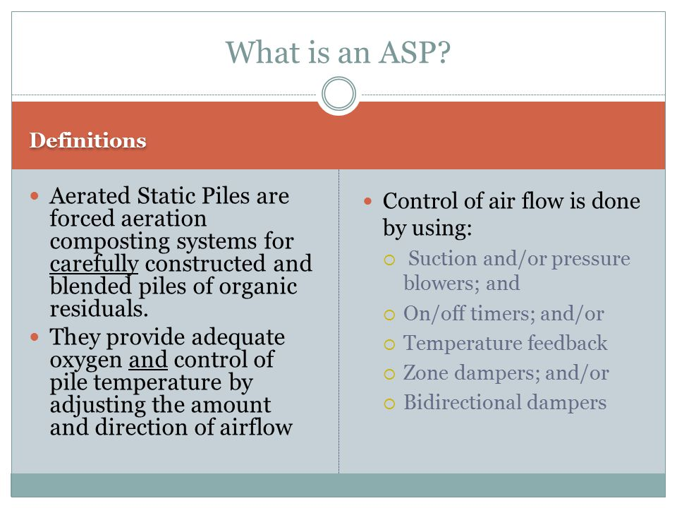 What is an ASP Definitions.