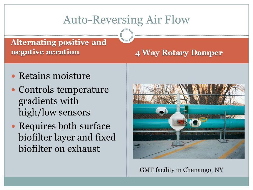 Auto-Reversing Air Flow