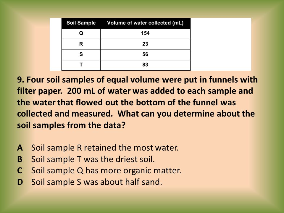 9. Four soil samples of equal volume were put in funnels with filter paper.