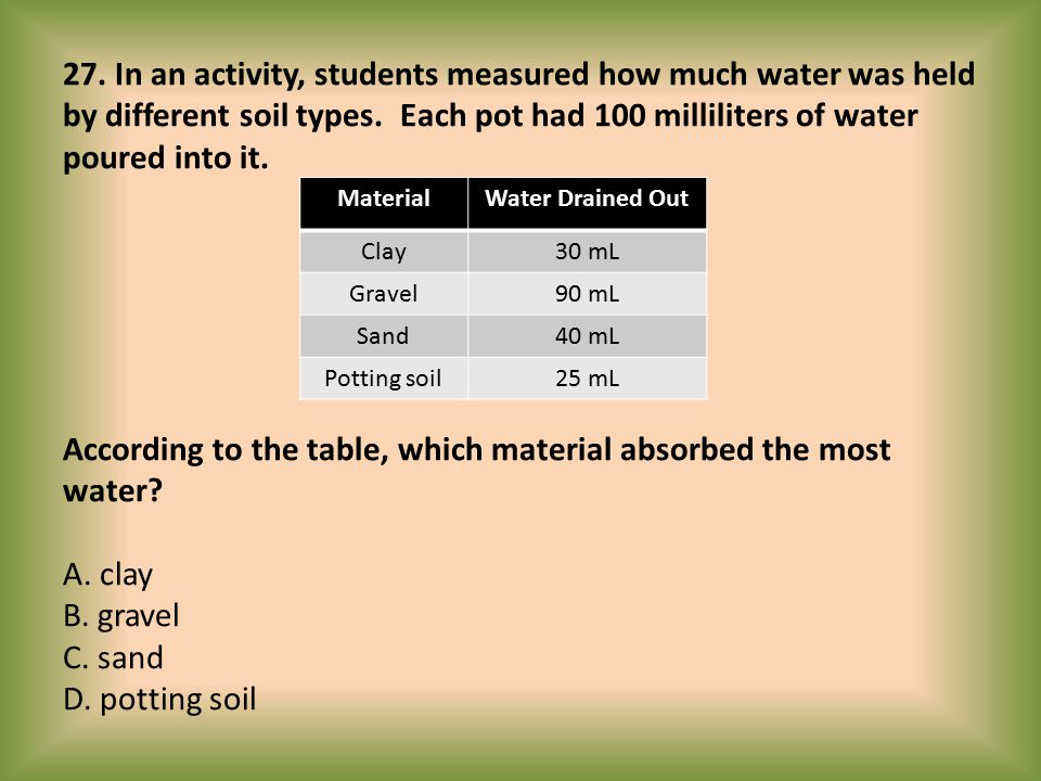 27. In an activity, students measured how much water was held by different soil types. Each pot had 100 milliliters of water poured into it. According to the table, which material absorbed the most water A. clay B. gravel C. sand D. potting soil