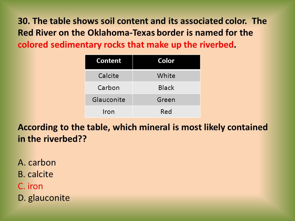 30. The table shows soil content and its associated color