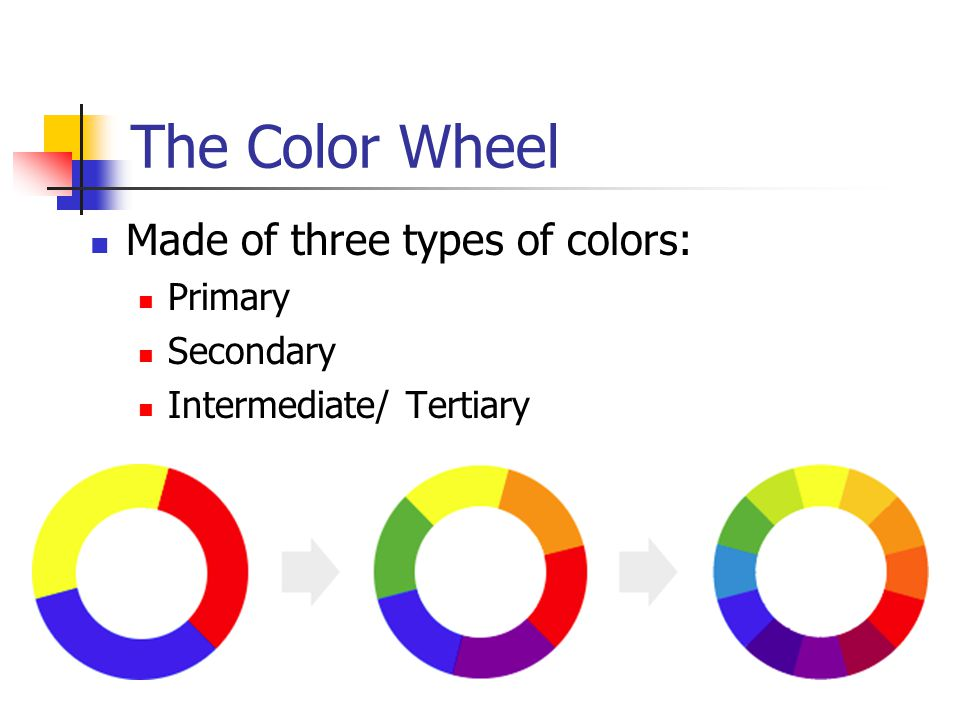 The Color Wheel Made of three types of colors: Primary Secondary
