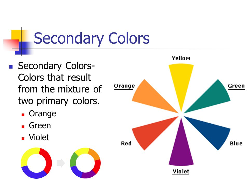 Secondary Colors Secondary Colors- Colors that result from the mixture of two primary colors. Orange.