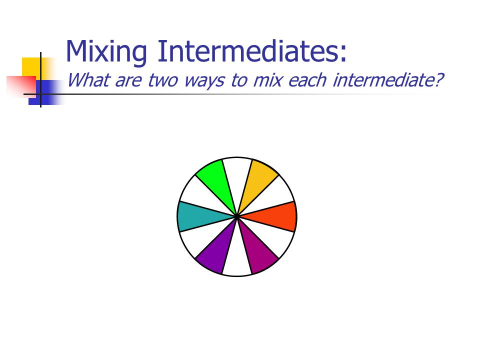 Mixing Intermediates: What are two ways to mix each intermediate