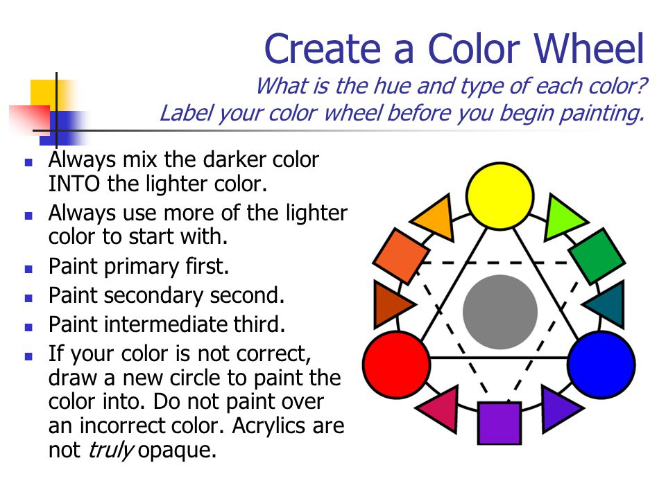 Create a Color Wheel What is the hue and type of each color