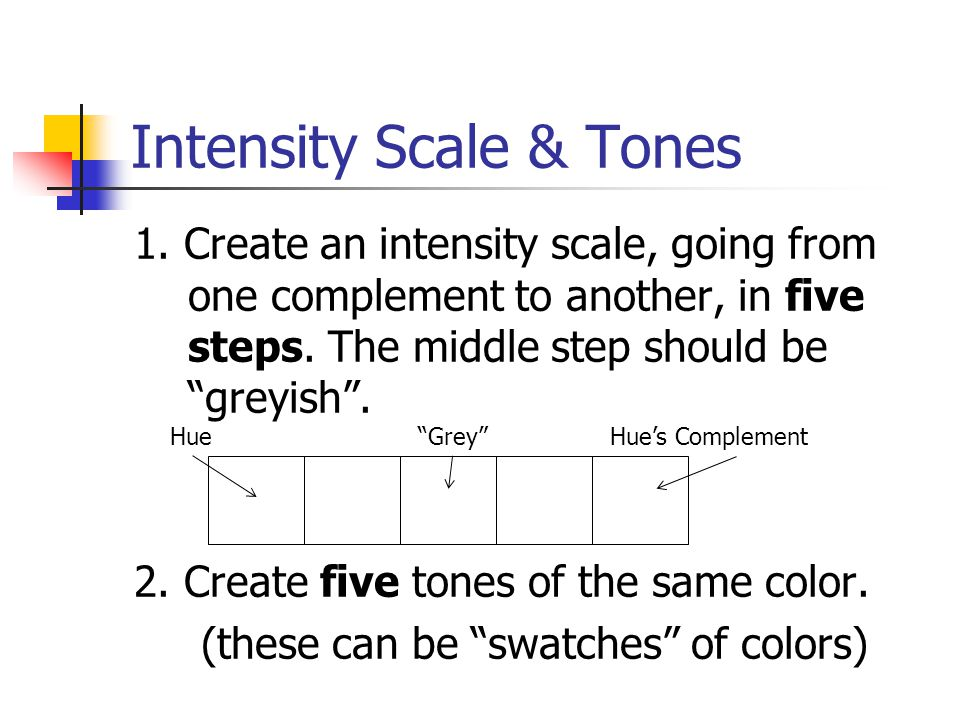 Intensity Scale & Tones