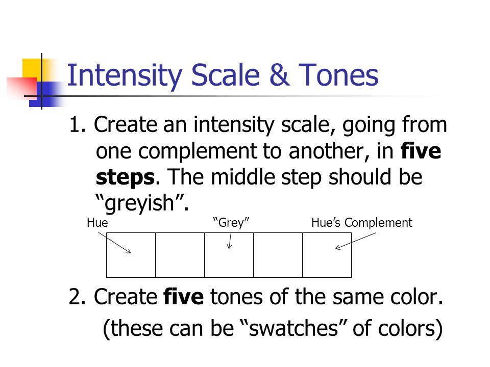 Intensity Scale & Tones
