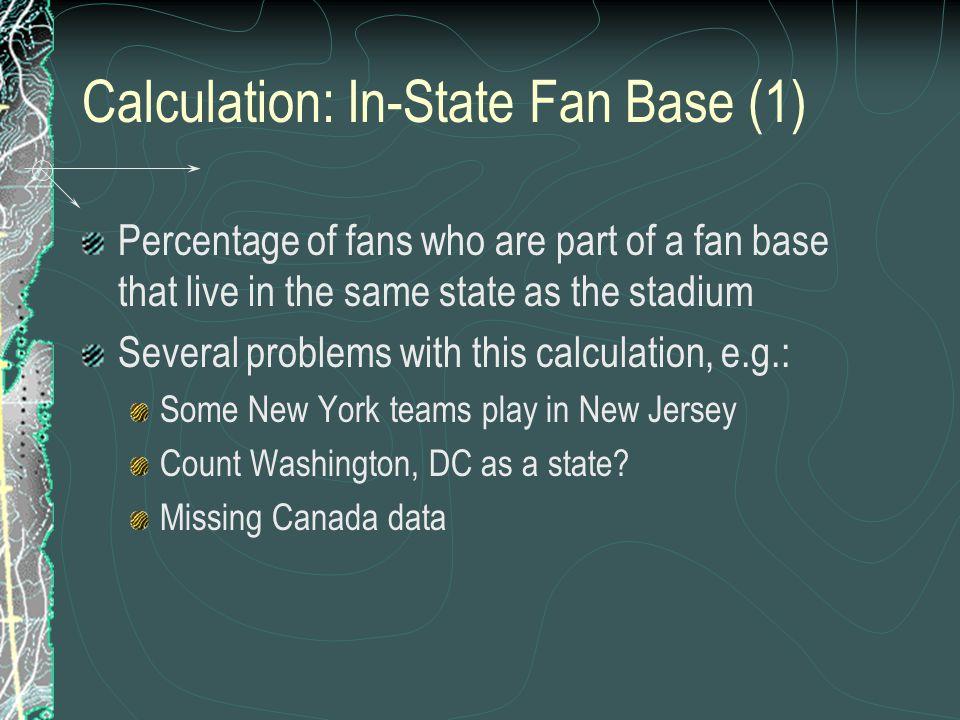 Calculation: In-State Fan Base (1)