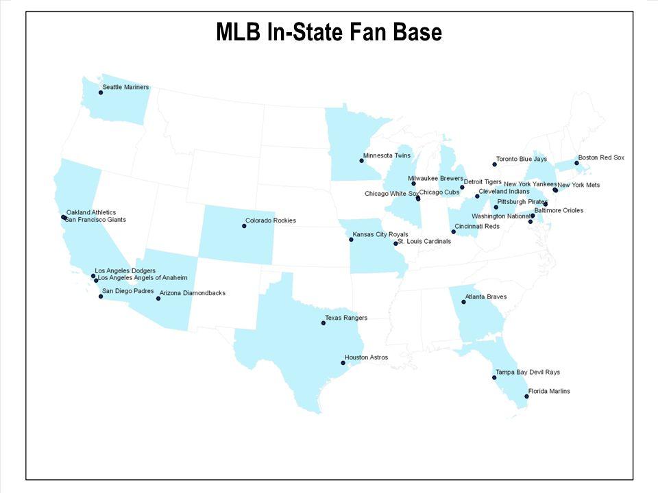 MLB In-State Fan Base