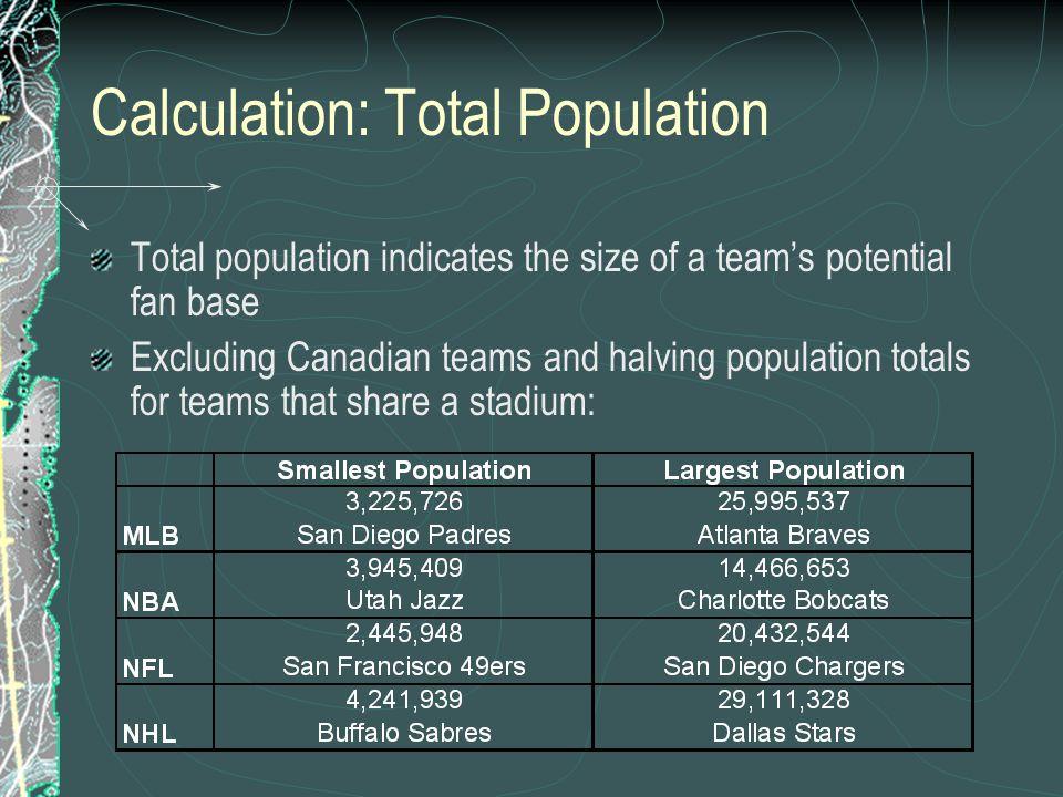 Calculation: Total Population