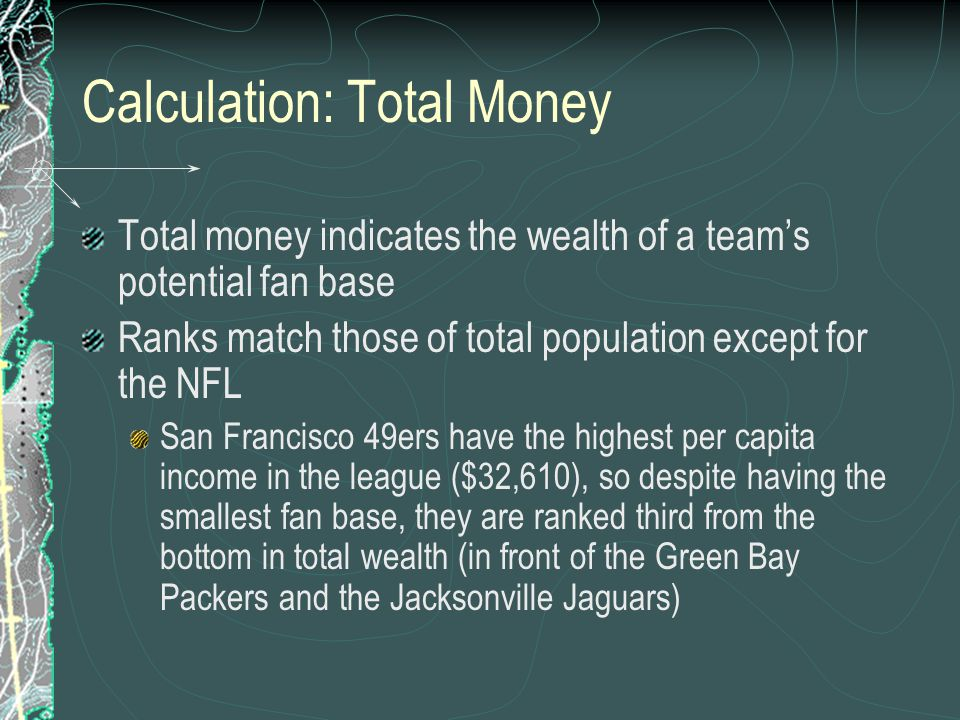 Calculation: Total Money