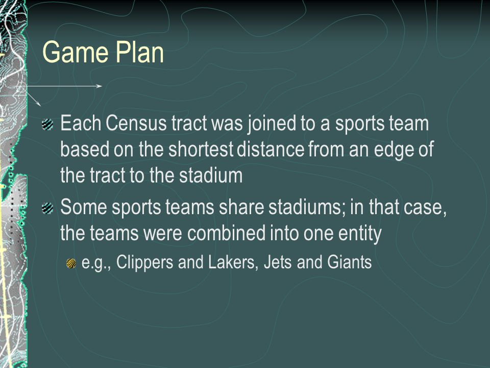 Game Plan Each Census tract was joined to a sports team based on the shortest distance from an edge of the tract to the stadium.