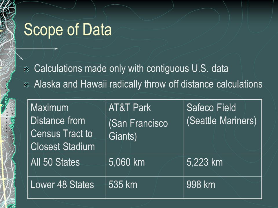 Scope of Data Calculations made only with contiguous U.S. data