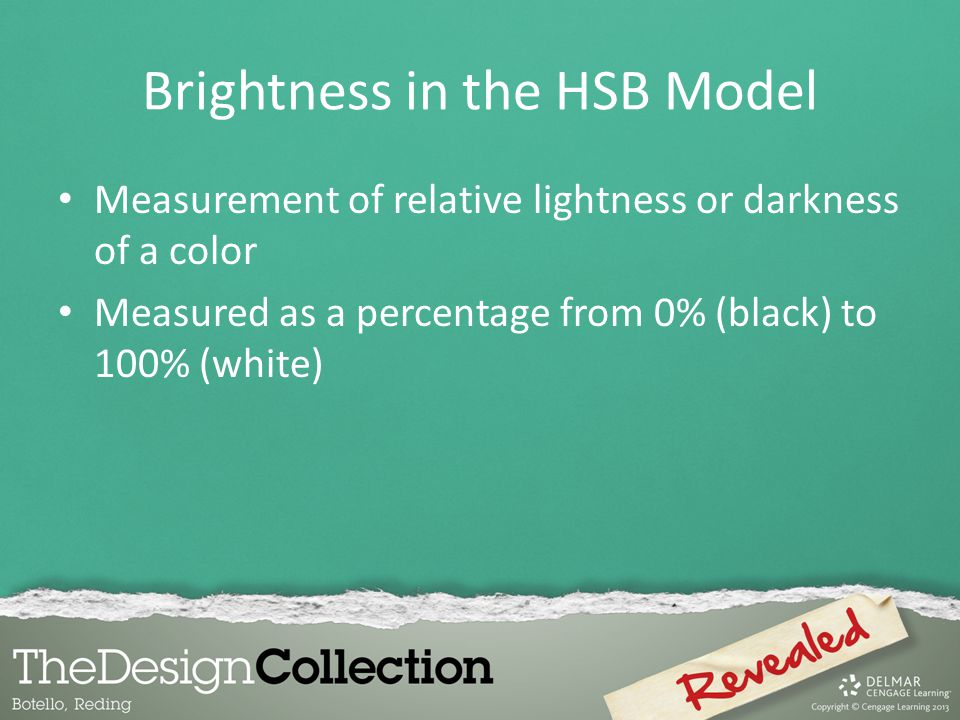 Brightness in the HSB Model