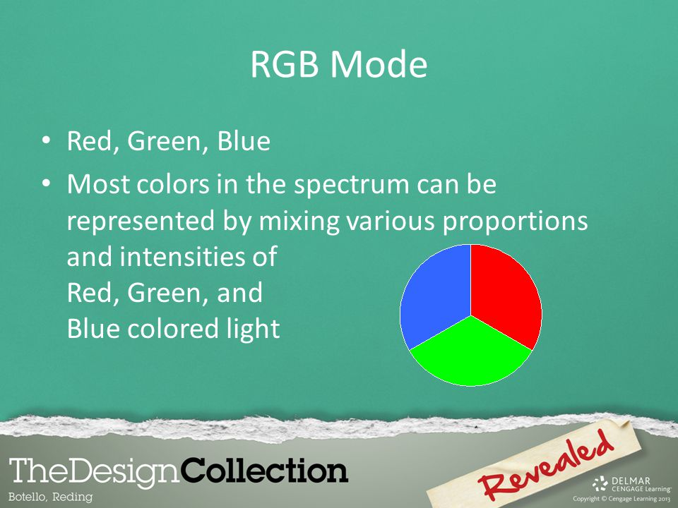 RGB Mode Red, Green, Blue.