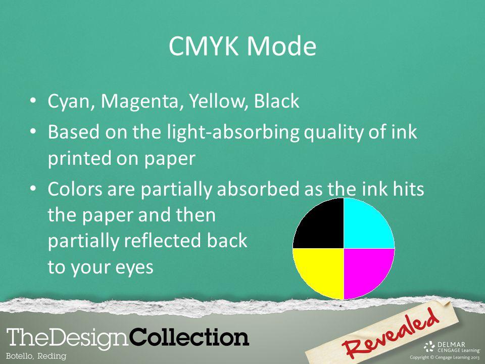 CMYK Mode Cyan, Magenta, Yellow, Black