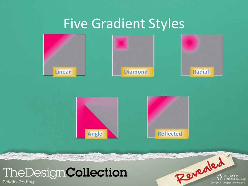 Five Gradient Styles Linear Diamond Radial Angle Reflected
