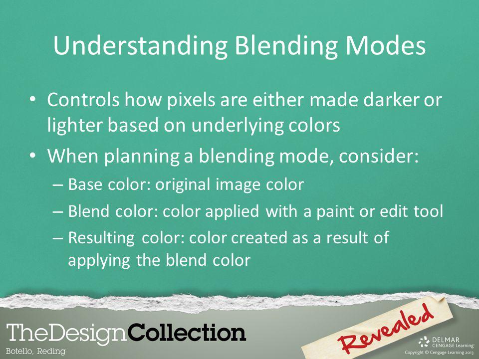 Understanding Blending Modes