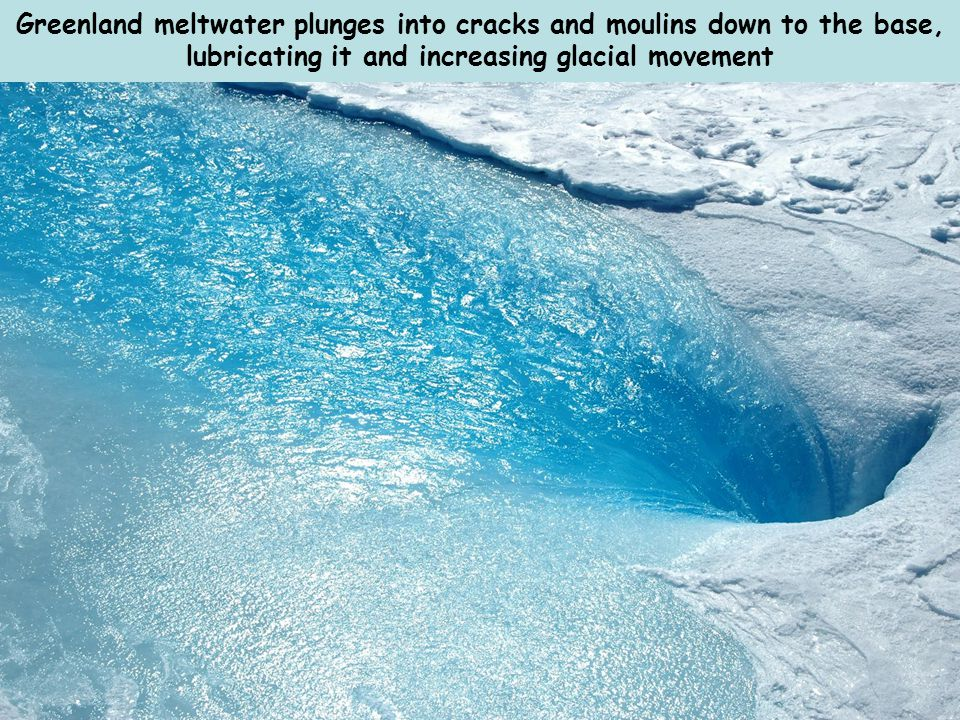 Greenland meltwater plunges into cracks and moulins down to the base, lubricating it and increasing glacial movement