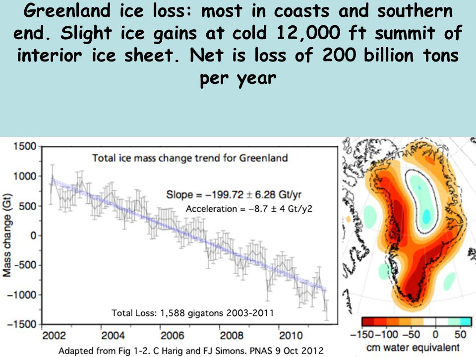 Greenland ice loss: most in coasts and southern end