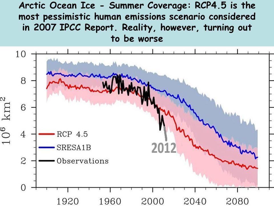 Arctic Ocean Ice - Summer Coverage: RCP4