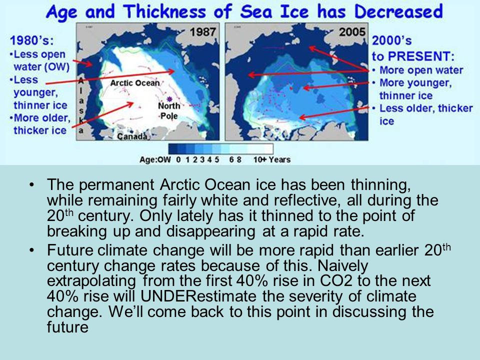 The permanent Arctic Ocean ice has been thinning, while remaining fairly white and reflective, all during the 20th century. Only lately has it thinned to the point of breaking up and disappearing at a rapid rate.