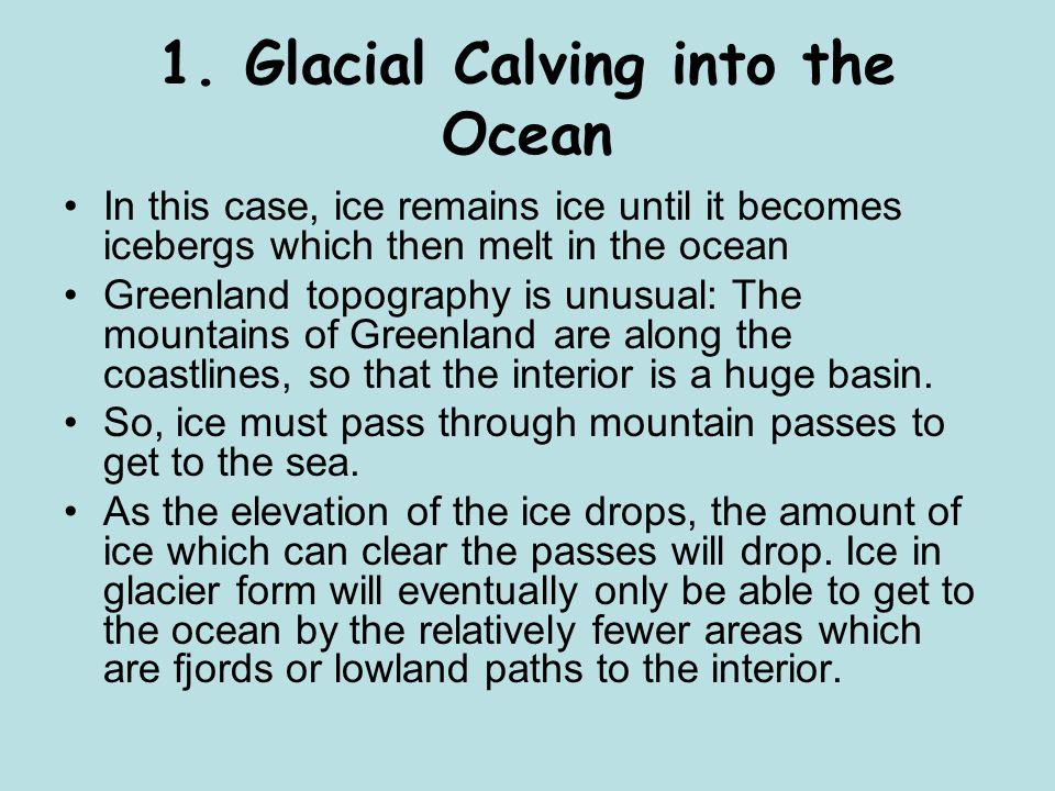 1. Glacial Calving into the Ocean