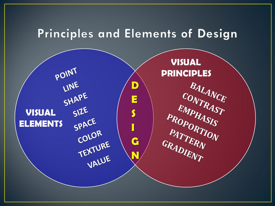 Elements And Principles Of Design Space : Elements and principles of design ppt video online download