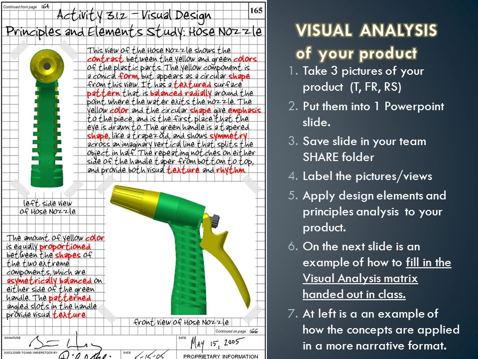 VISUAL ANALYSIS of your product