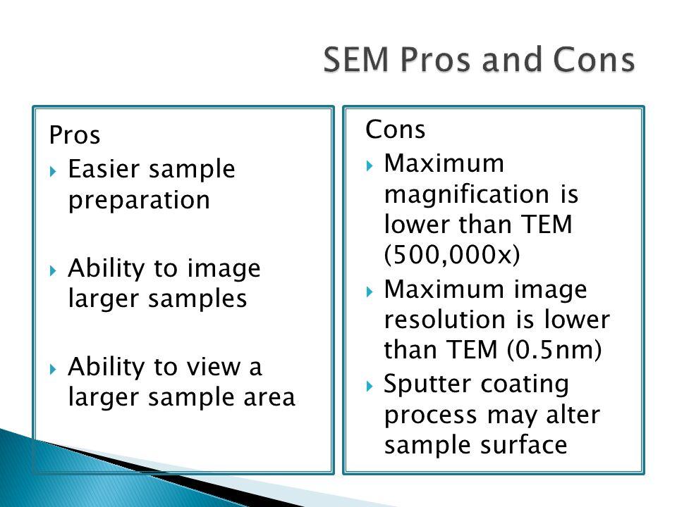 SEM Pros and Cons Cons Pros