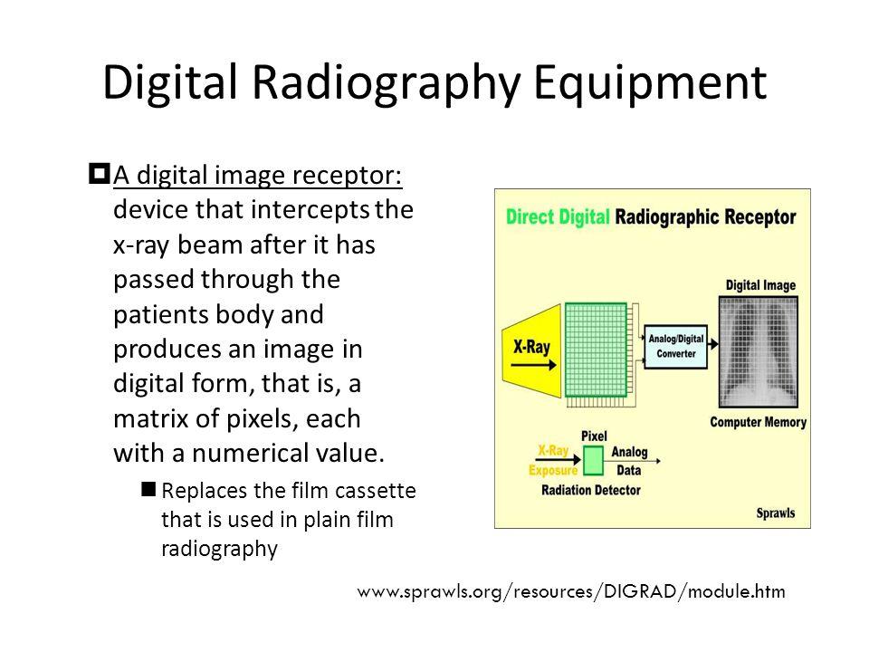 Digital Radiography Equipment