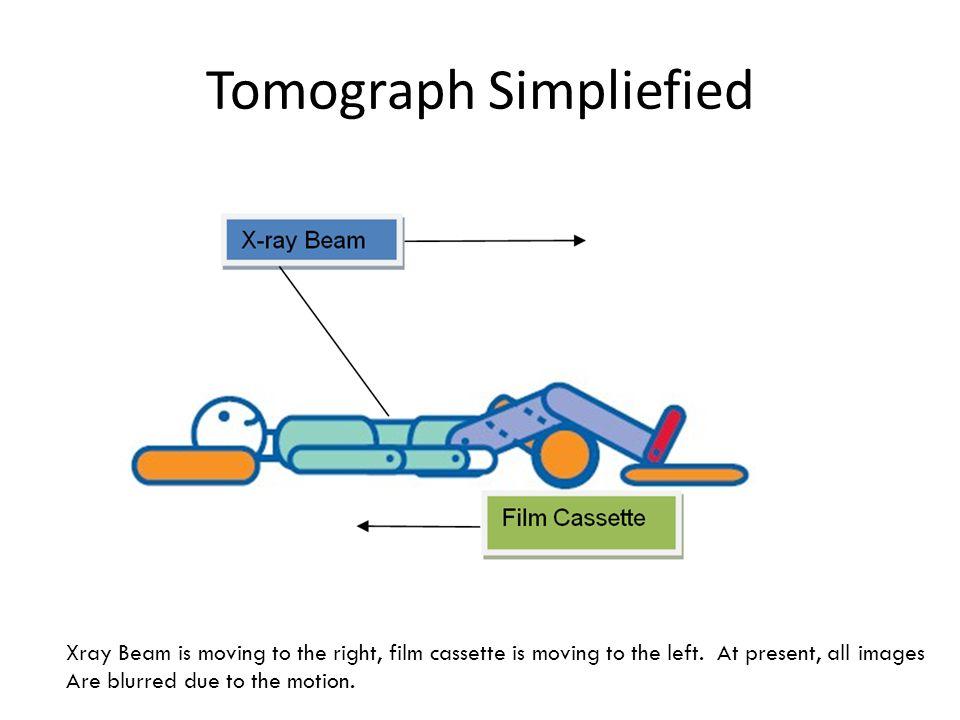Tomograph Simpliefied