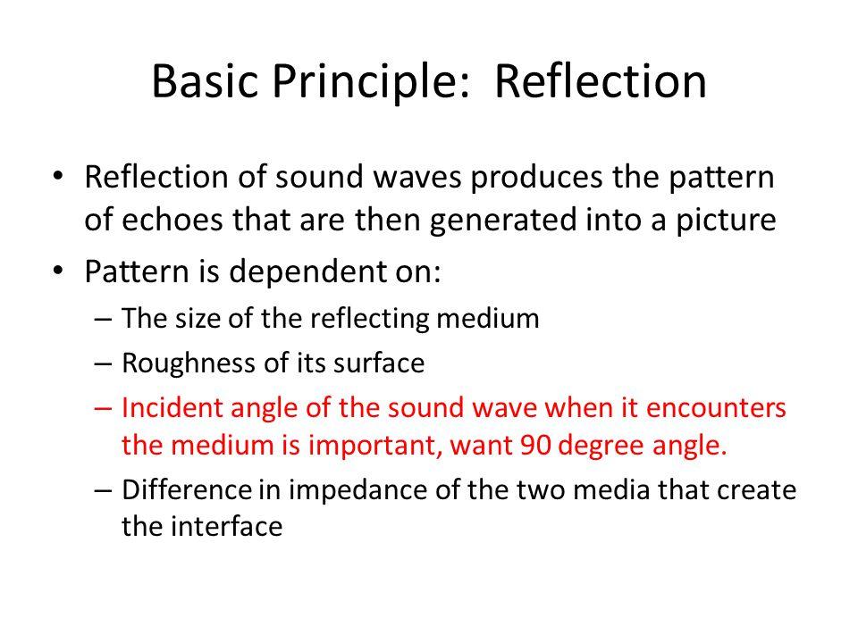 Basic Principle: Reflection