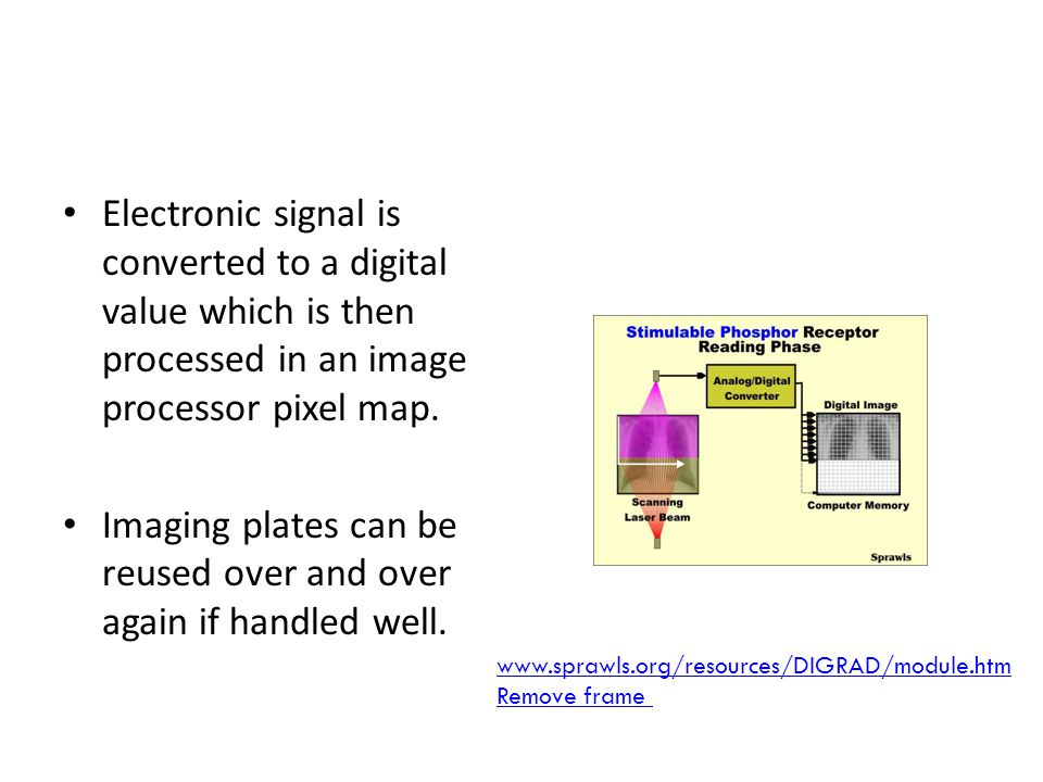 Imaging plates can be reused over and over again if handled well.
