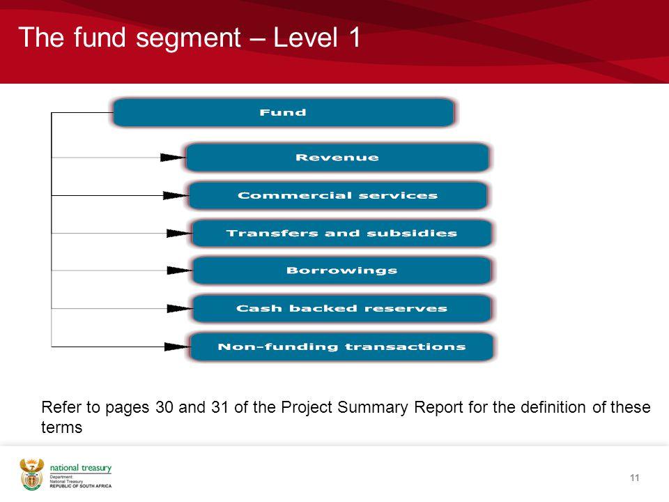 The fund segment – Level 1