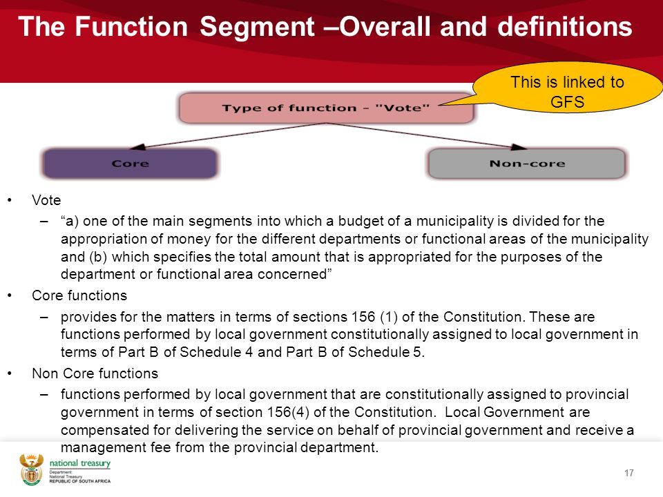 The Function Segment –Overall and definitions