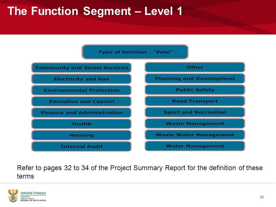 The Function Segment – Level 1