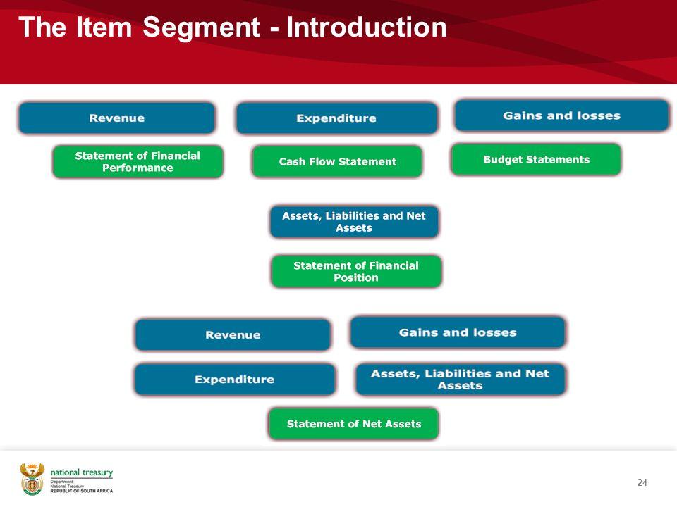 The Item Segment - Introduction