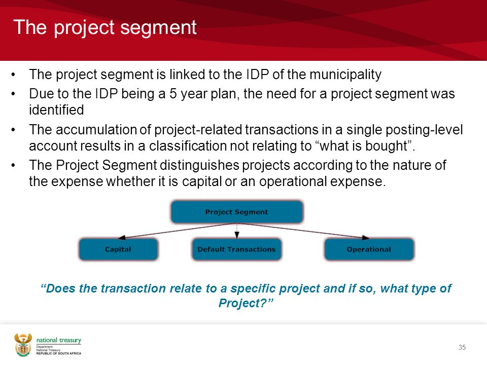 The project segment The project segment is linked to the IDP of the municipality.