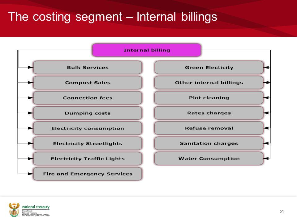 The costing segment – Internal billings