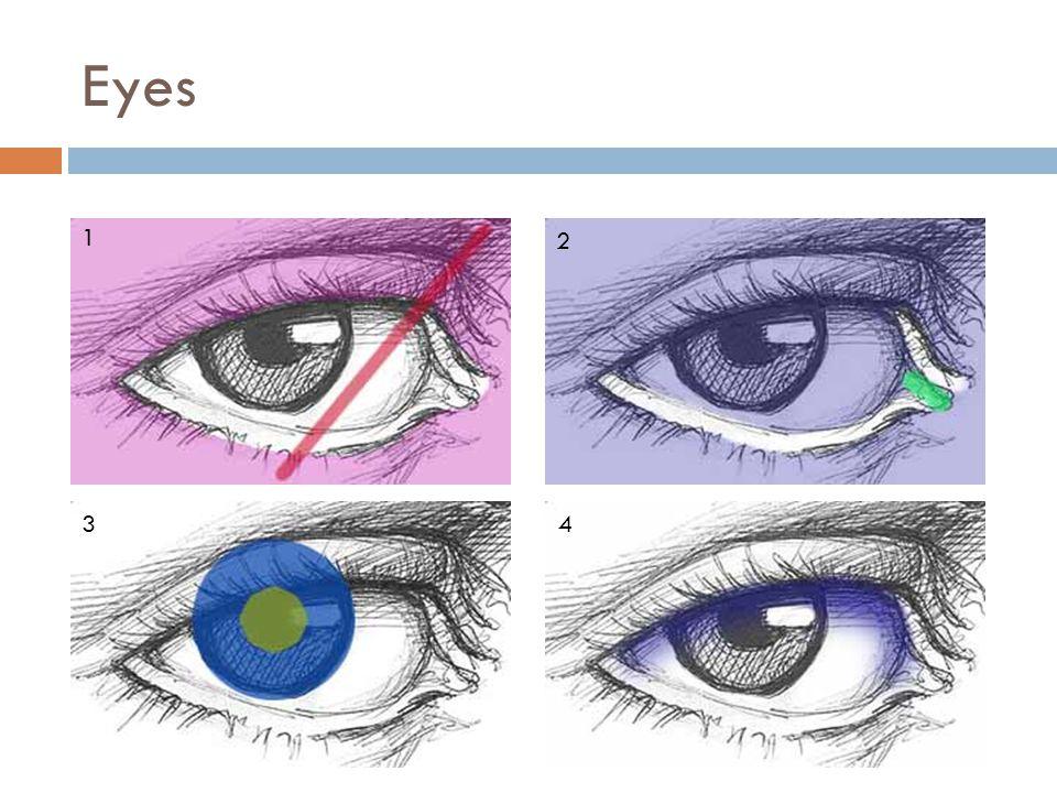 Eyes 1 2 3 4