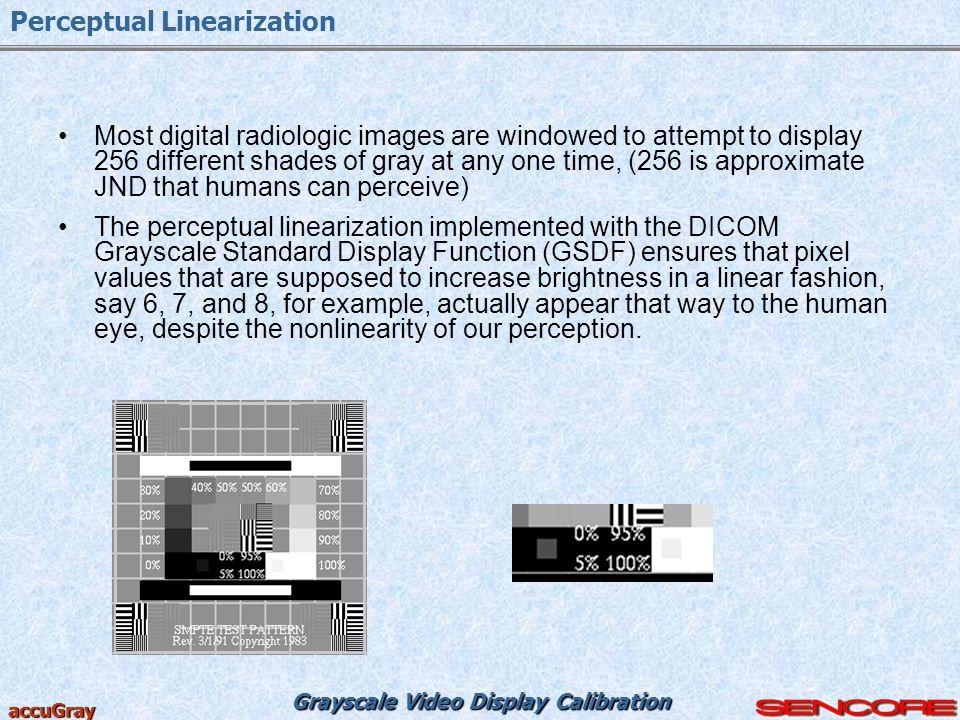 Perceptual Linearization