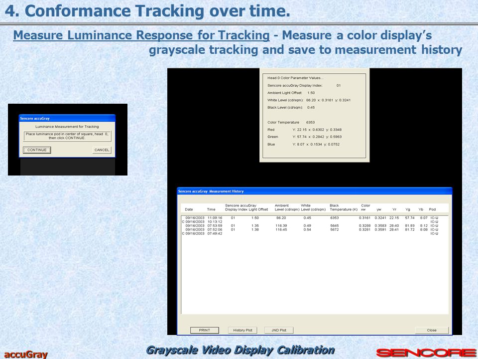 4. Conformance Tracking over time.