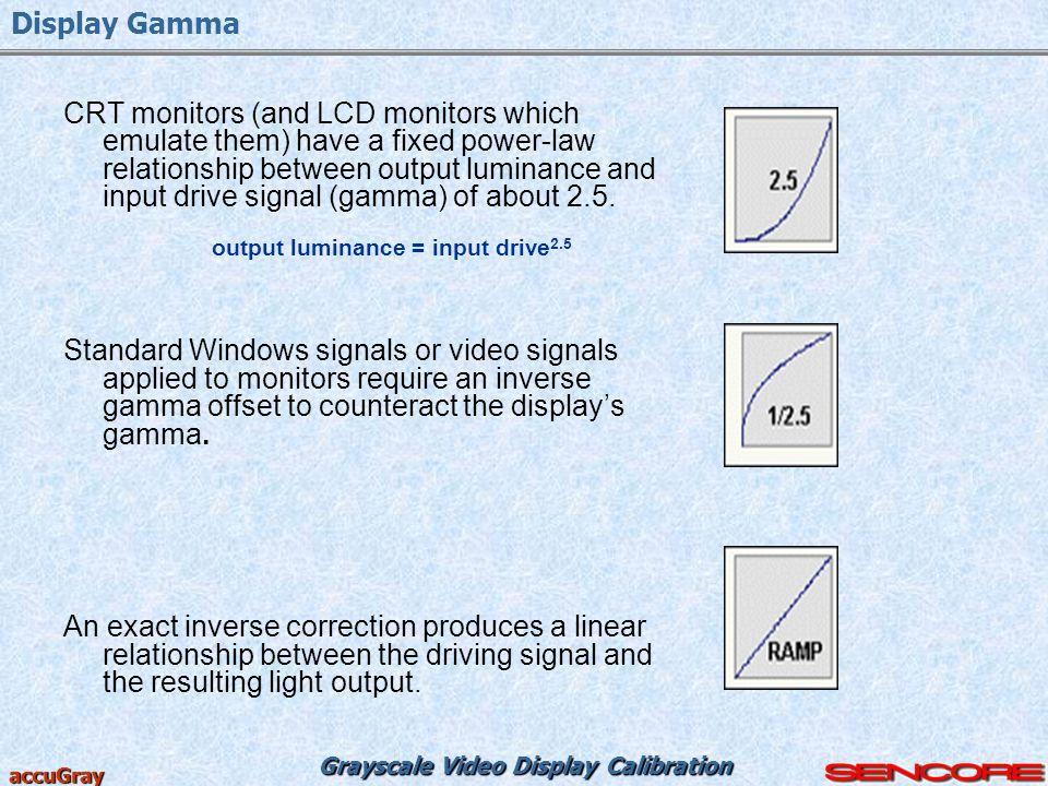 output luminance = input drive2.5