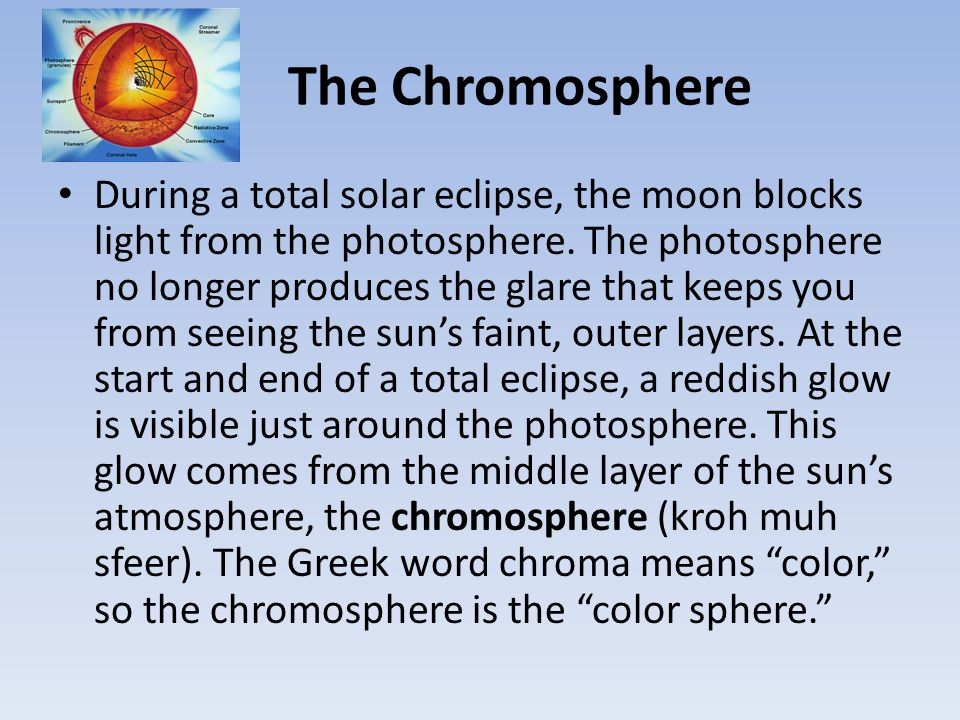 The Chromosphere