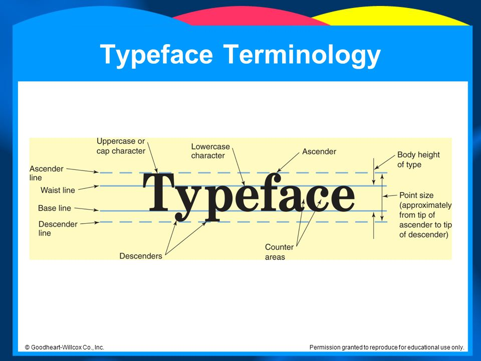 Typeface Terminology © Goodheart-Willcox Co., Inc.